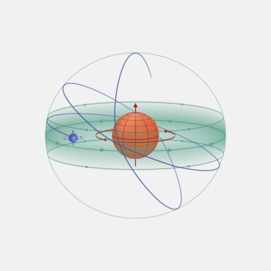 Orbit of Mercury